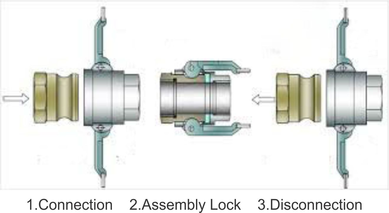 http://www.ashokplasticworks.com/control/images/products/150715othCamLockCouplingsCatalogue1-compressed.jpg